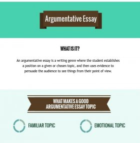 a short gist of the argumentative essay-writing plan